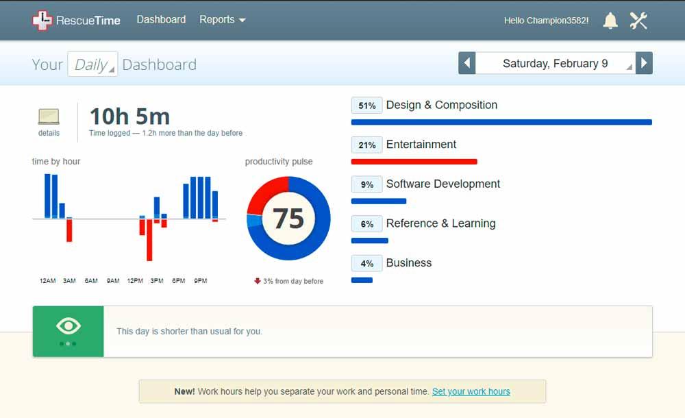 RescueTime, приложение для бизнеса, бизнес приложения