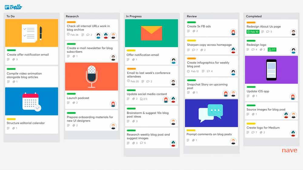 Trello приложение для организации бизнеса, бизнес приложения